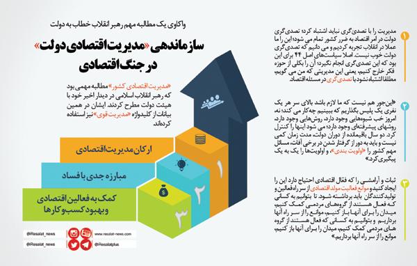 سازماندهی «مدیریت اقتصادی دولت» در جنگ اقتصادی