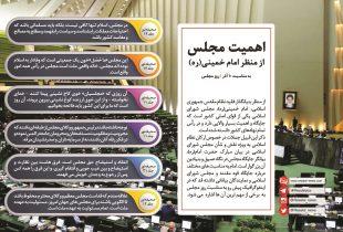 اهمیت مجلس از منظر امام خمینی(ره)