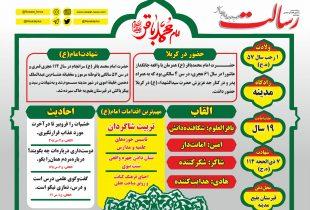 اینفوگرافی؛ امام محمد باقر(ع)
