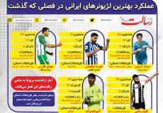 اینفوگرافی ؛ عملکرد بهترین لژیونرهای ایرانی در فصلی که گذشت