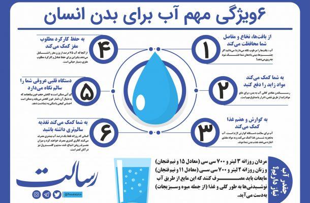 اینفوگرافی ؛ شش ویژگی مهم آب برای بدن انسان