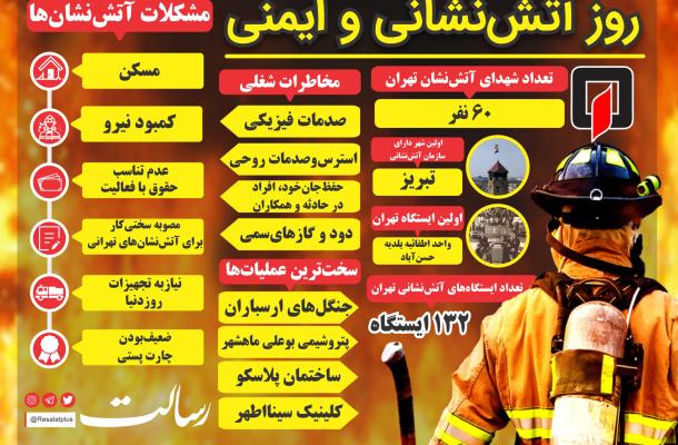 اینفوگرافی ؛ به مناسبت ۷مهر ماه روز آتشنشانی و ایمنی