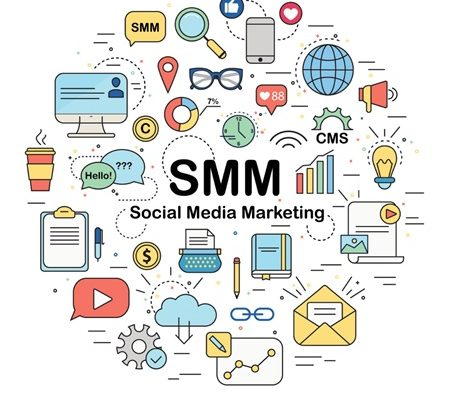 What is SMM and why is it so important in 2021?