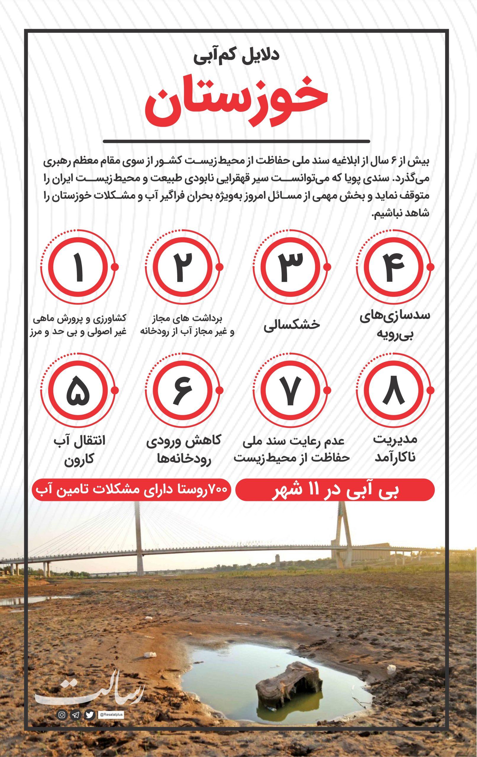 دلایل کم آبی خوزستان+ اینفوگرافی
